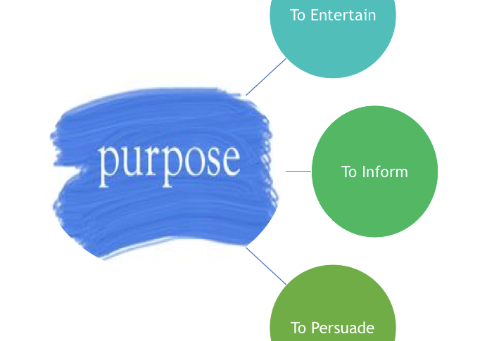 The Purpose of an Essay – What is It